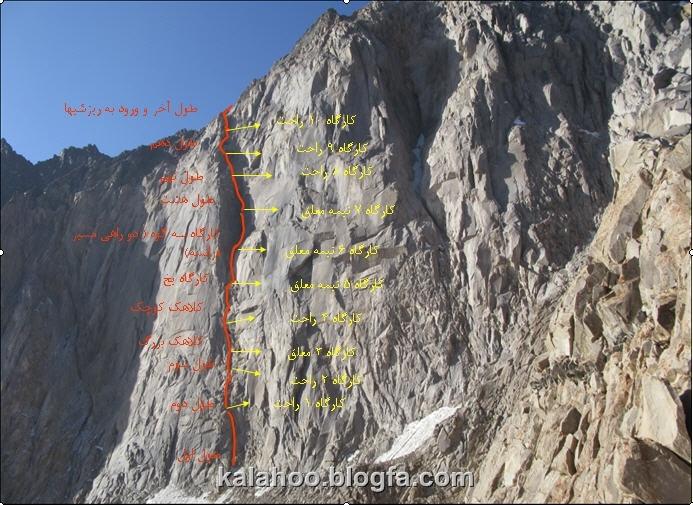 دیواره علم کوه - مسیر هاری رست - علایی