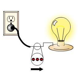 جریان متناوب لامپ