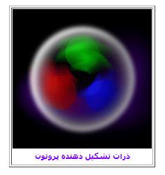 ذرات بنیادی بسیار ریز