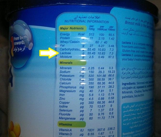 جوجه سرنگی انسان نیست!شیرخشک ممنوع!