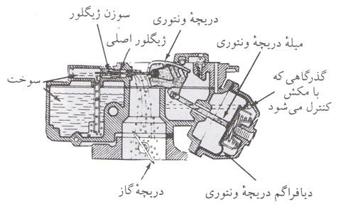 دانش خودرو . مکانیک جامع اتومبیل