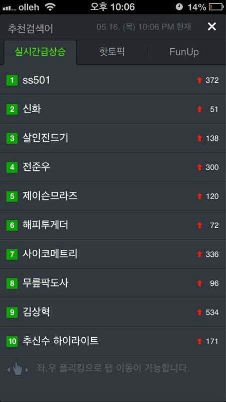 BKY61xCCAAA5RUs jpg large SS501 number 1 in Naver search&Gifts&SS501 Members SOLO Pix at Jacksal Chicken