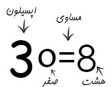 مسئله فیزیک