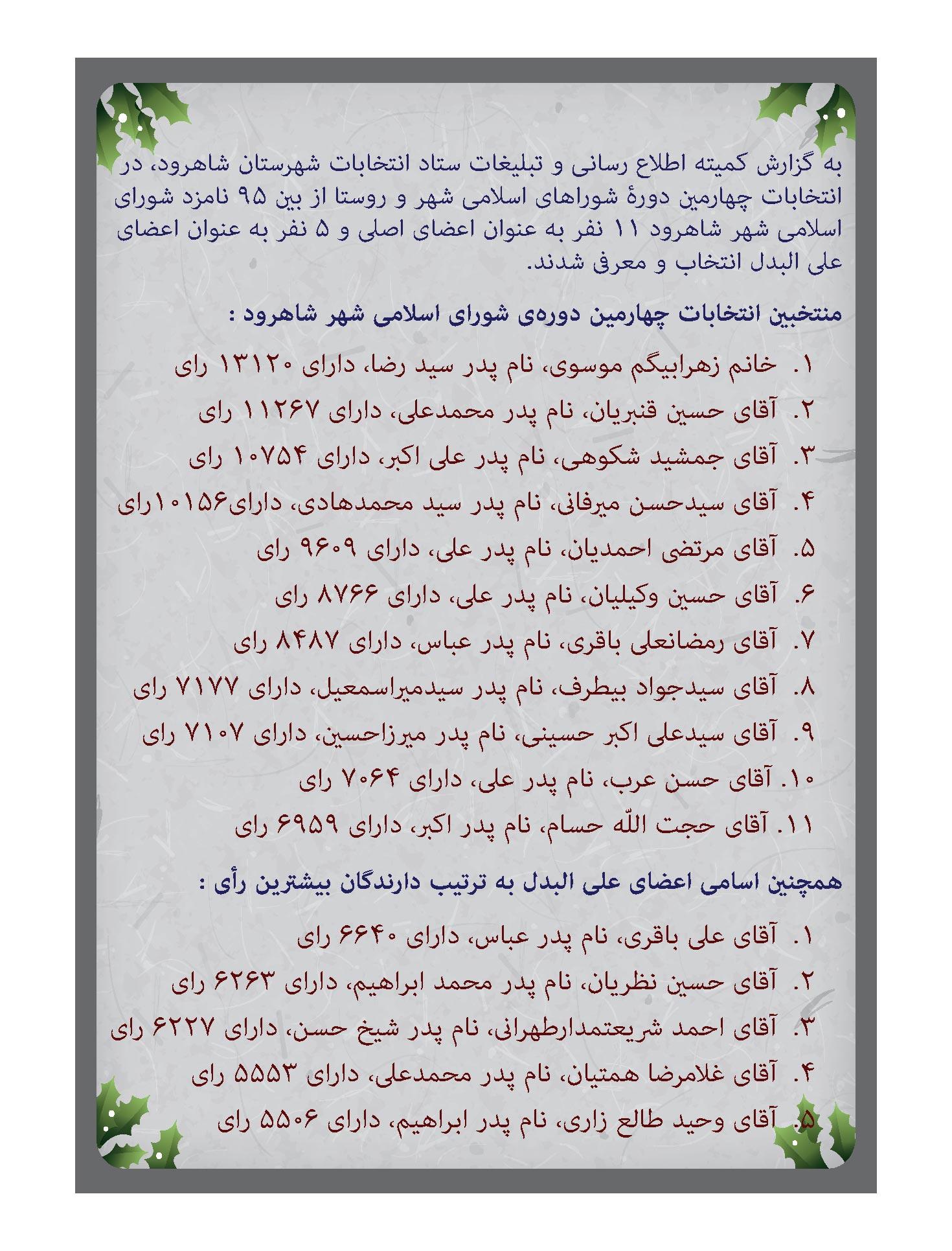 اسامی منتخبین مردم در شورای اسلامی شهر شاهرود