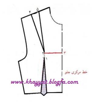 www.khayyat.blogfa.com