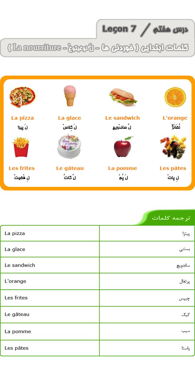 درس هفتم آموزش زبان فرانسه - کلمات ابتدایی