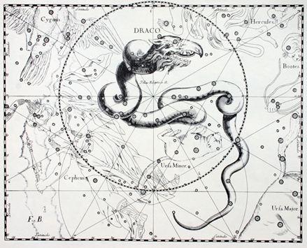 12 سیر تکاملی فرضیه بیگانگان باستانی   قسمت و بخش چهارم