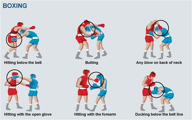 boxing rules and regulations pdf