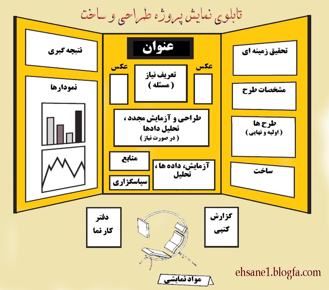 سلام دبستان(دبستان احسان1) - تابلوی نمایش(طرح جابربن حیان)