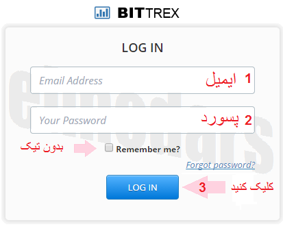 چطور میتوان وارد پنل Bittrex شد ؟ - آموزش فعالیت و شیوه خرید و فروش در بیت ترکس