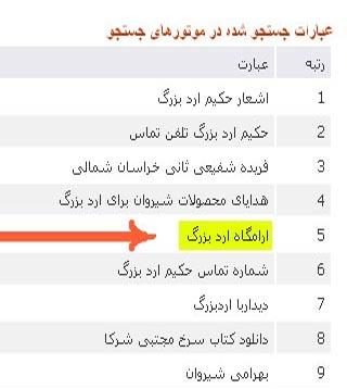 حکیم ارد بزرگ زنده است ... Aramgah_orod