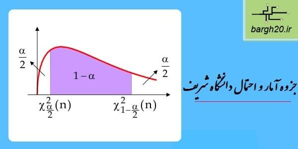 امار شریف
