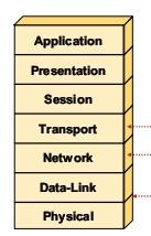 شبکه های کامپیوتری، آموزش شبکه های کامپیوتری، مدل OSI، آموزش مدل OSI، تعریف مدل OSI، آموزش شبکه، آموزش OSI، آموزش +network، معرفی +network، آموزش powerpoint