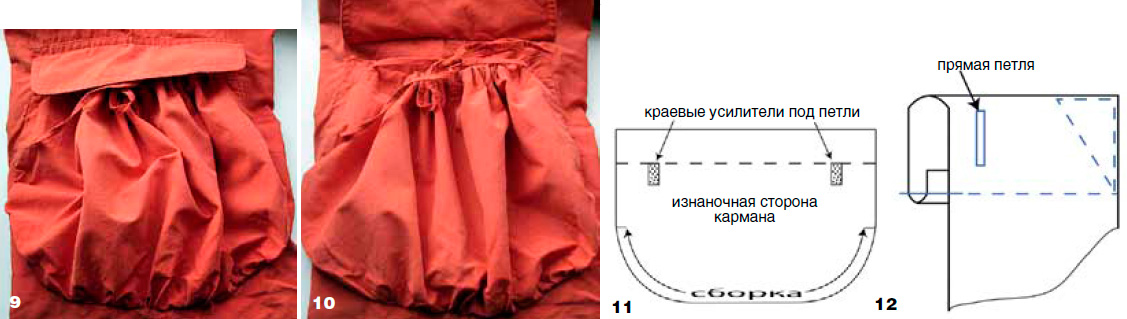 الگوی انواع جیب