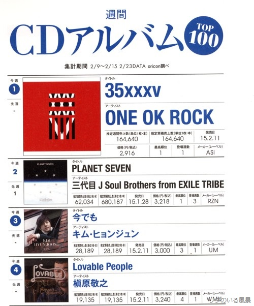 Ori ☆ Star 2015.3.2 Issue Weekly CD Single Ranking