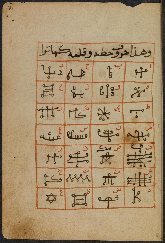کتاب خطی رمزگشایی خطوط کهن و باستانی