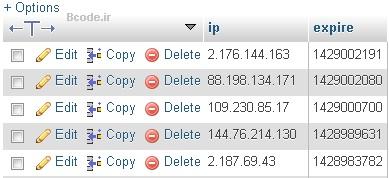 ip log in database