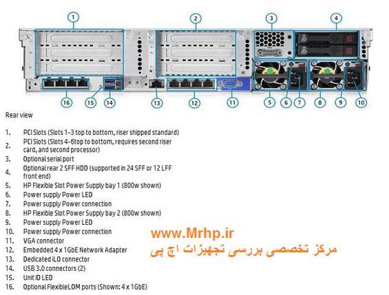 , سرور اچ پی ,DL 360 G7, سرور اچ پی DL G7 ,سرور اچ پی 360, g7 ,سرور اچ پی 360 ,سرور اچ پی hp dl360, سرور اورجینال ,سرور اورجینال hp, قیمت سرور اورجینال ,فروش متعلقات, سرور اچ پی, متعلقات سرور اچ پی ,متعلقات سرور   ,  , Hard , Memory , Smart