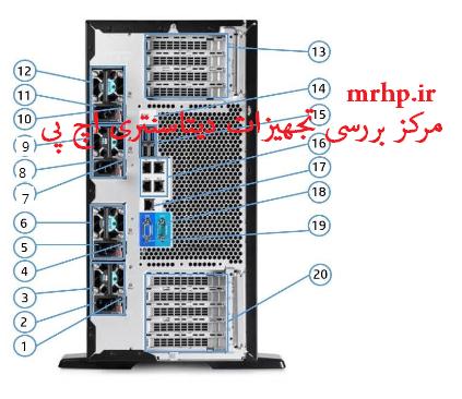 , dl320e , لگراند , ml310e , شبکه دایا سرور , نمایندگی سرور hp , دستگاه , ذخیره , ساز , اچ , پی , سیستمهای , دیسکی , 3PAR , فروش , D2600 , MSA2040 , دخیره , اطلاعات , تحت , شبکه , استوریج , بکاپ , گیری , قیمت , مشاوره , خرید , HP , تجهیزات , سرور , کنترلرP2000G3 , , نمایندگی سرورهای hp , تعمیرات سرور-تعمیرات س