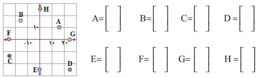 جواب تمرین های صفحه 106 ریاضی هفتم فصل 8