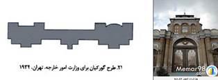معماری معاصر ایران