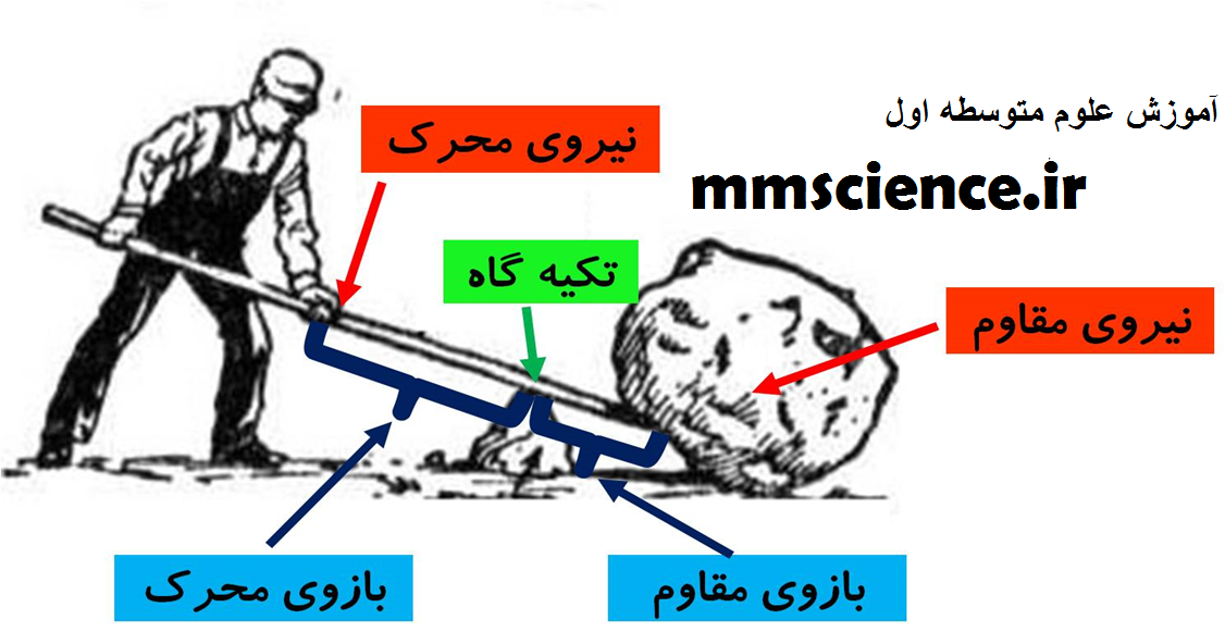 http://s4.picofile.com/file/8286109318/%D8%A7%D9%87%D8%B1%D9%85.png
