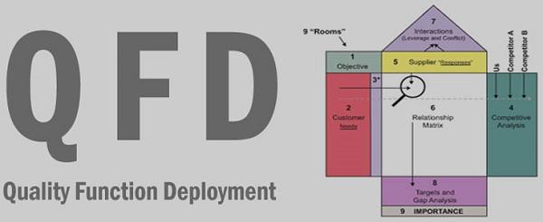 QFD چیست