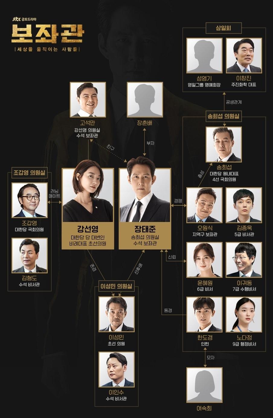 [تصویر:  Aide_chart.jpg]
