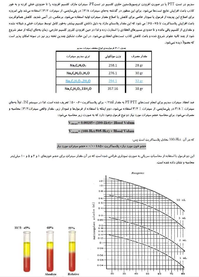 نمونه سوالات تستی و تشریحی خون شناسی دانشگاه آزاد اسلامی با جواب