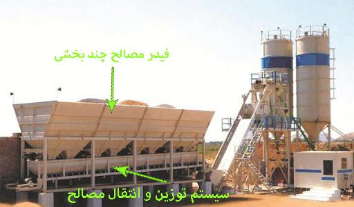کارخانه سیمان لاینربین یا خطی فیدر مصالح - سیستم توزین و انتقال مصالح بچینگ پلانت